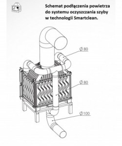 Zestaw do Smartclean V3 dla modeli Kawmet PREMIUM